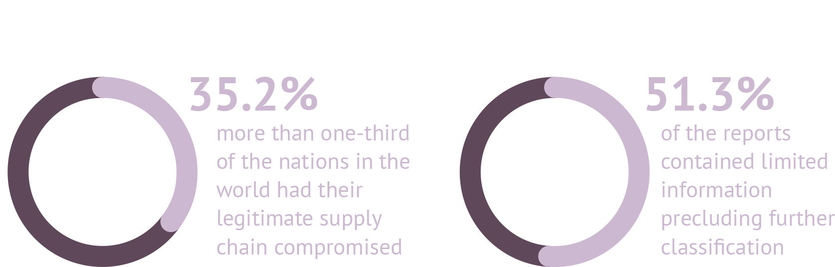 an analysis of falsified system • on-site review of regulatory system including observed inspections • ongoing verification  presentation - implementation of falsified medicines directive.