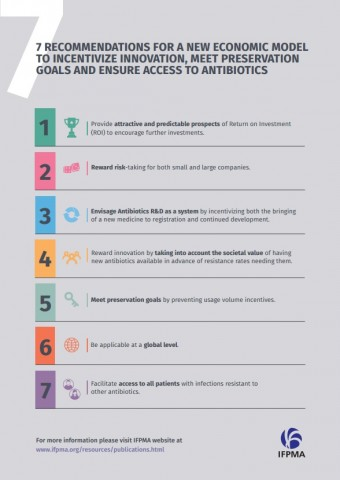 7 Recommendations for a new economic model to incentivize innovation, meet preservation goals and ensure access to antibiotics