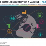 The complex journey of a vaccine-part II