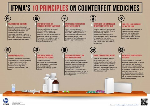 IFPMA's 10 principles on counterfeit medicines