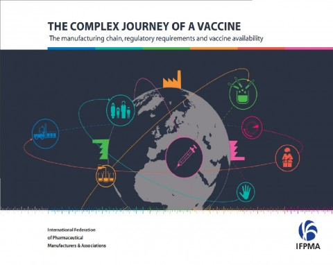 The Complex Journey of a Vaccine 2014