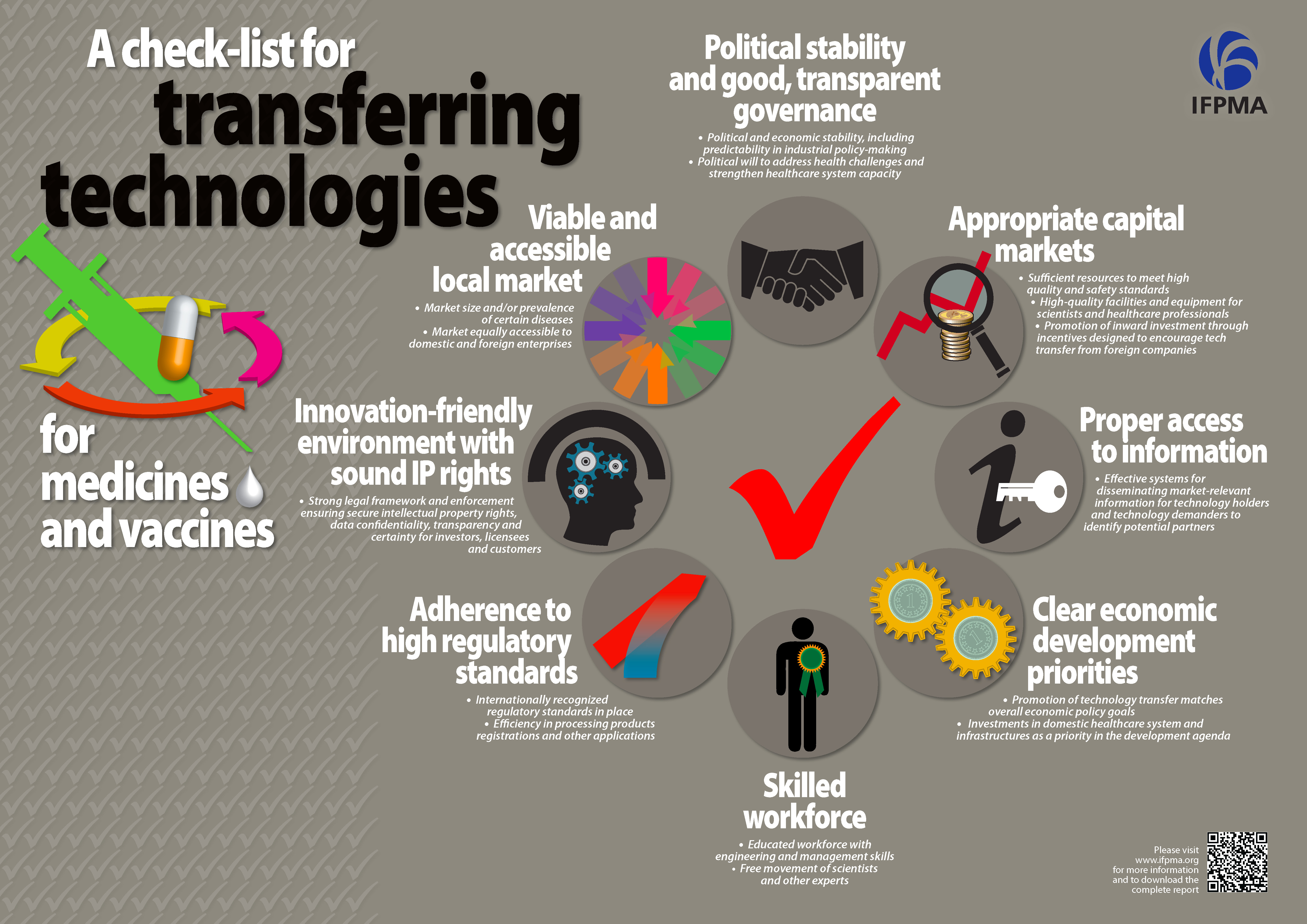 A check-list for transferring technologies