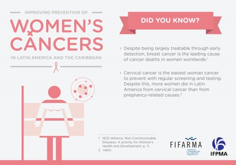 1) Did you know? Improving prevention of women's cancers in Latin America and The Caribbean
