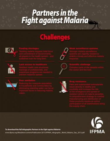 Partners in the fight against malaria: challenges