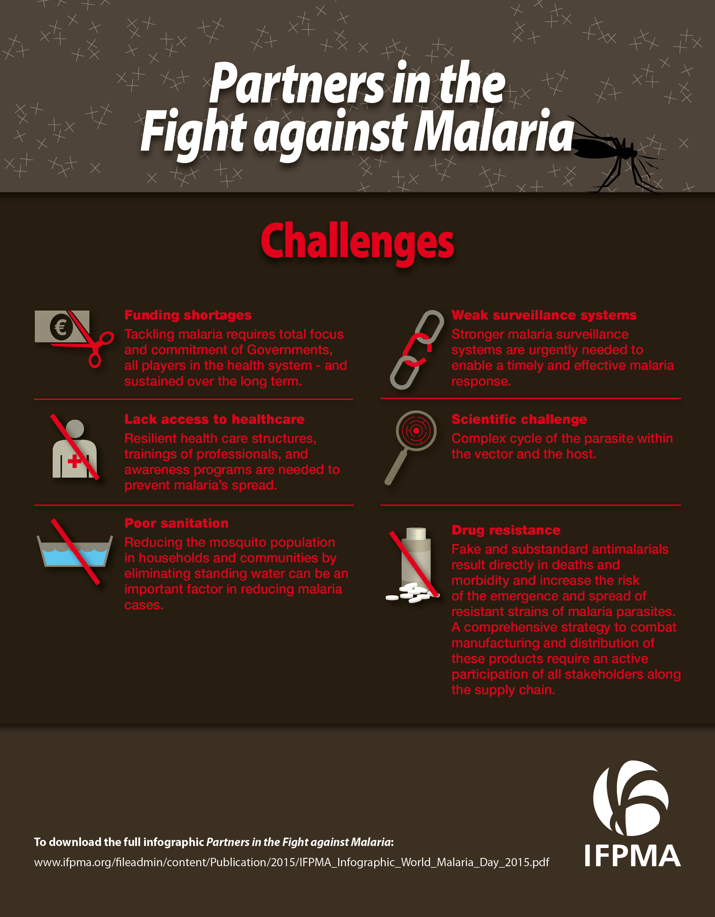 partners in the fight against malaria  challenges  u2013 ifpma