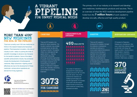A vibrant pipeline for unmet medical needs