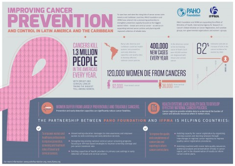 PAHO Foundation & IFPMA: Improving cancer prevention and control in Latin America and The Caribbean