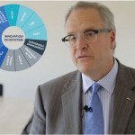 IFPMA 2014 interview series 'What's an innovation ecosystem from an industry perspective'