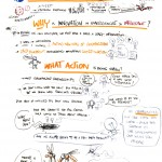 Zika & Ebola: How global health threats prompt innovation (Visual recording of the panel discussion)