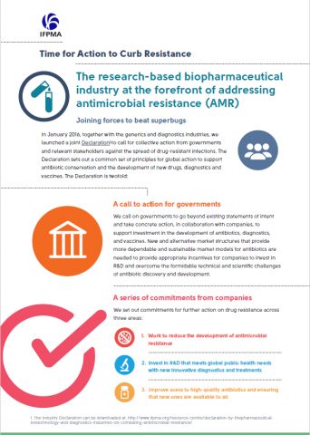 The R&D-based biopharmaceutical industry at the forefront of addressing AMR