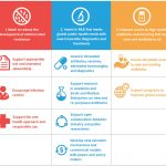 Global Biopharmaceutical Industry Takes Action to Combat Antimicrobial Resistance (AMR)