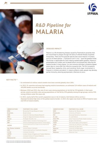 R&D Pipeline for MALARIA