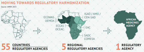 IFPMA Welcomes Set-Up of New African Medicines Agency