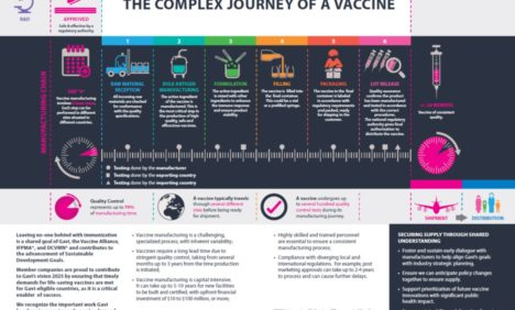 infographic-the-complex-journey-of-a-vaccine