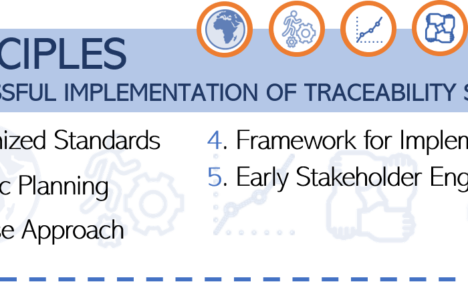 identification-traceability-of-medicinal-products-a-tool-towards-strengthening-health-systems